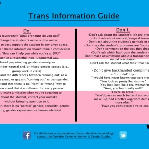 trans, guide, lgbt, gender, gender identity, wgs, women and gender, trans info